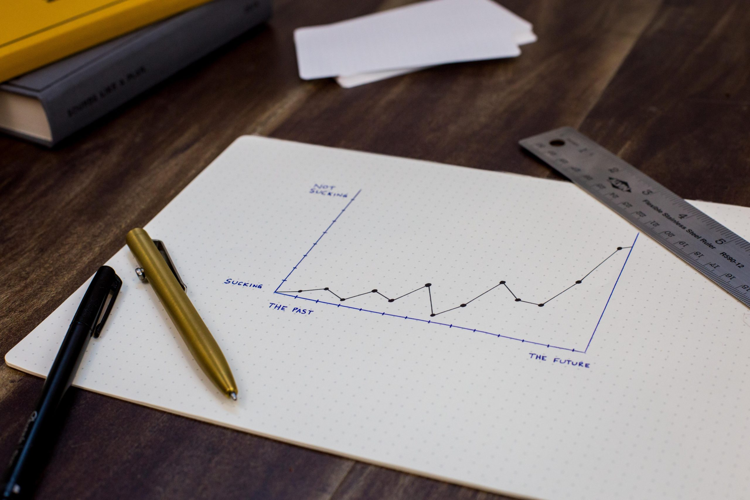 Desk displaying a graph